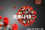 안산시 외국인사업장, 코로나19 확진자 대거 발생...26일, 27일 이틀새 106명